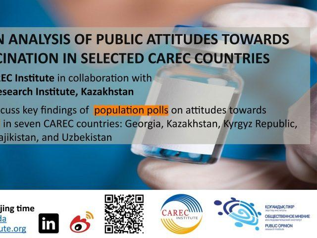 Public Attitudes towards COVID-19 Vaccination in Selected CAREC Countries